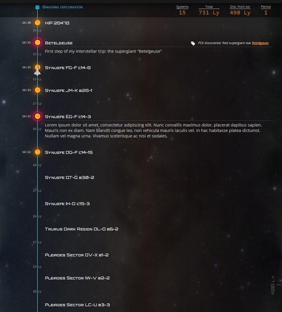 Timeline from flight logs
